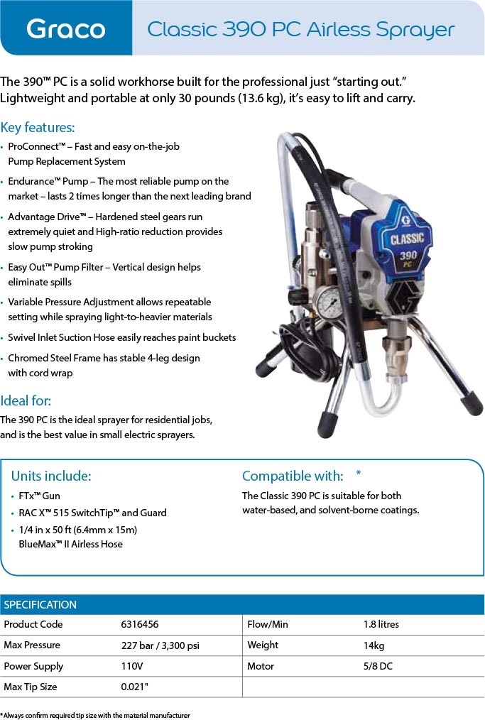 Graco classic 390 pc airless paint sprayer